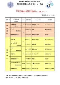 平成28年度雪像コンテスト参加者名簿